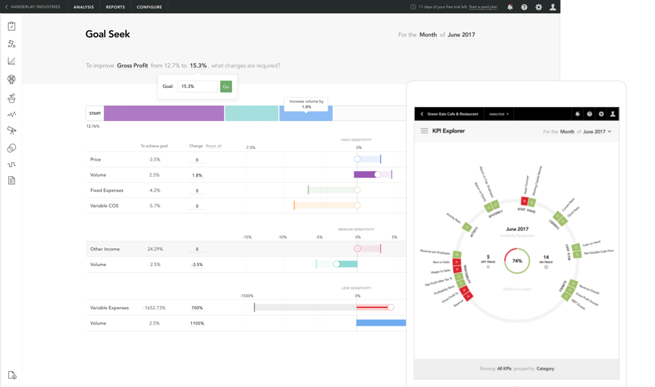 Live Dashboard with Target Strategy